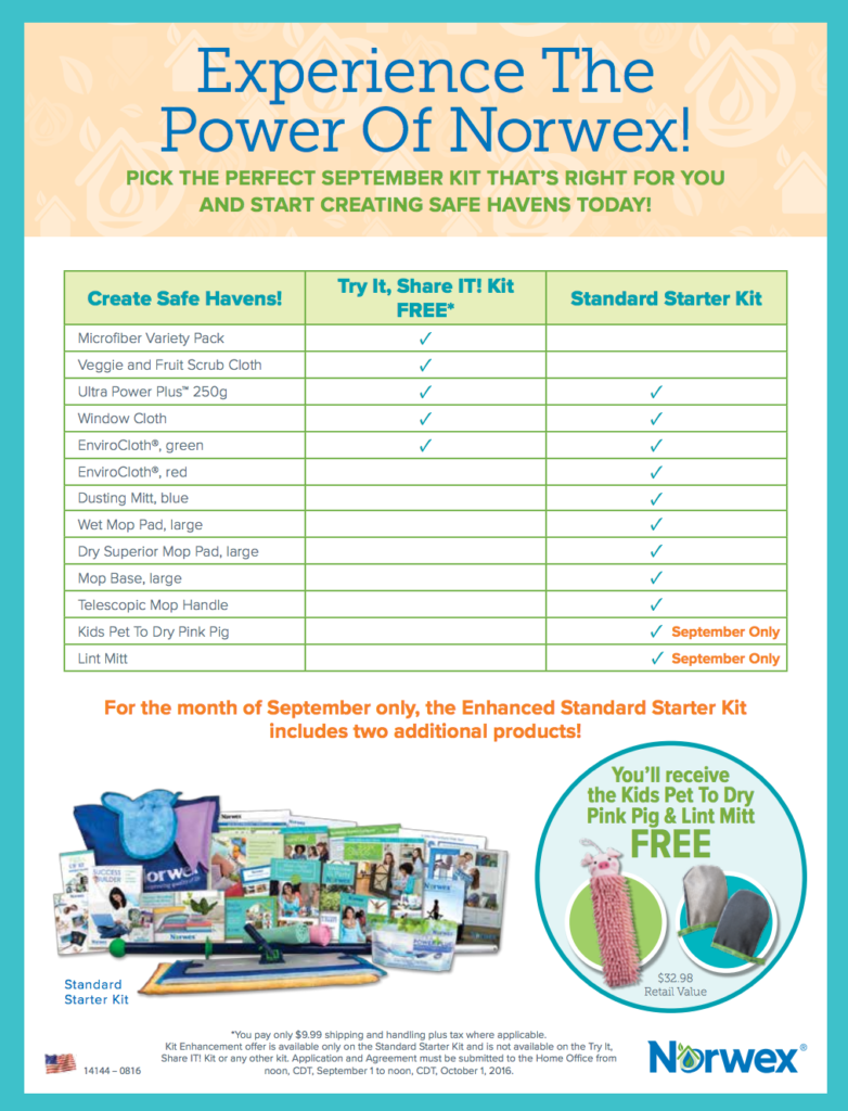 Sep16 Norwex Kit Comparison Chart